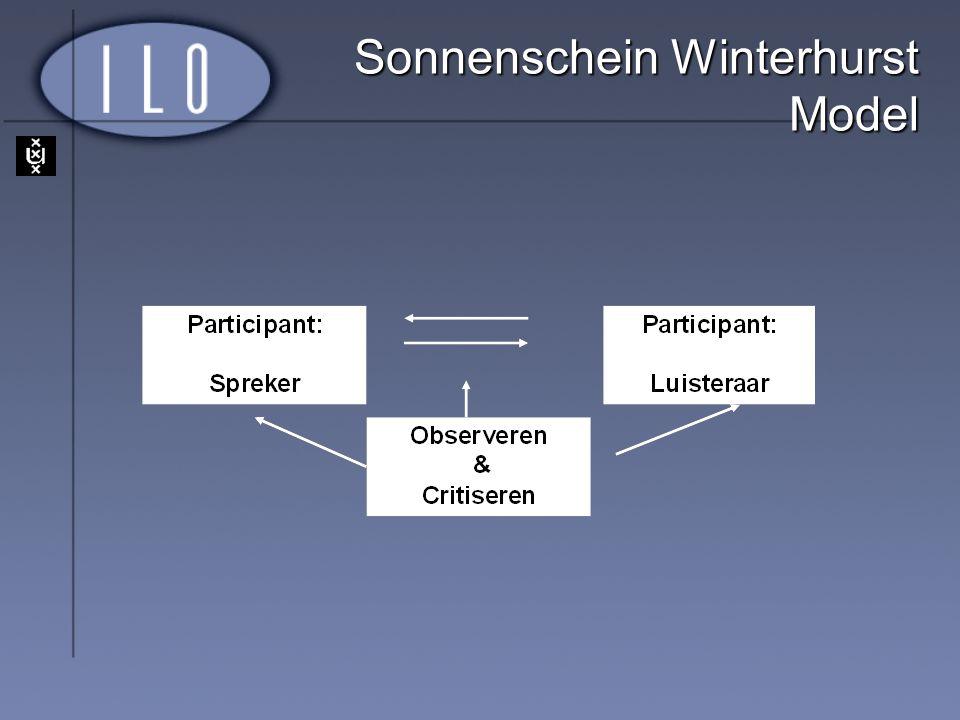 Sonnenschein Winterhurst Model