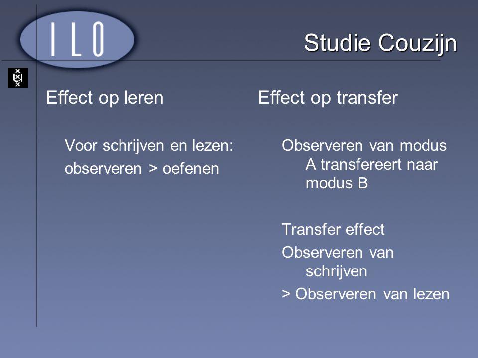 Studie Couzijn Effect op leren Voor schrijven en lezen: observeren > oefenen Effect op transfer Observeren van modus A transfereert naar modus B Trans