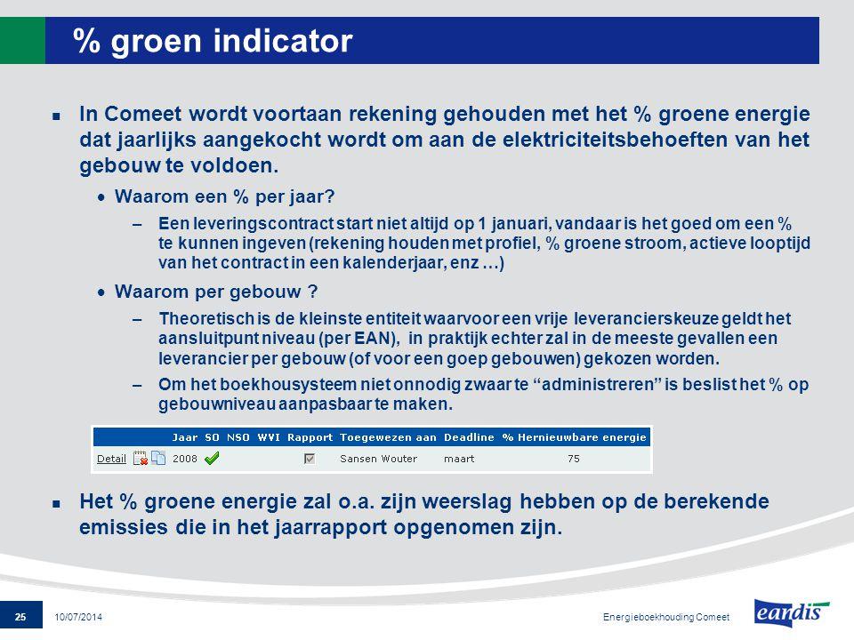 25 Energieboekhouding Comeet 10/07/2014 % groen indicator In Comeet wordt voortaan rekening gehouden met het % groene energie dat jaarlijks aangekocht