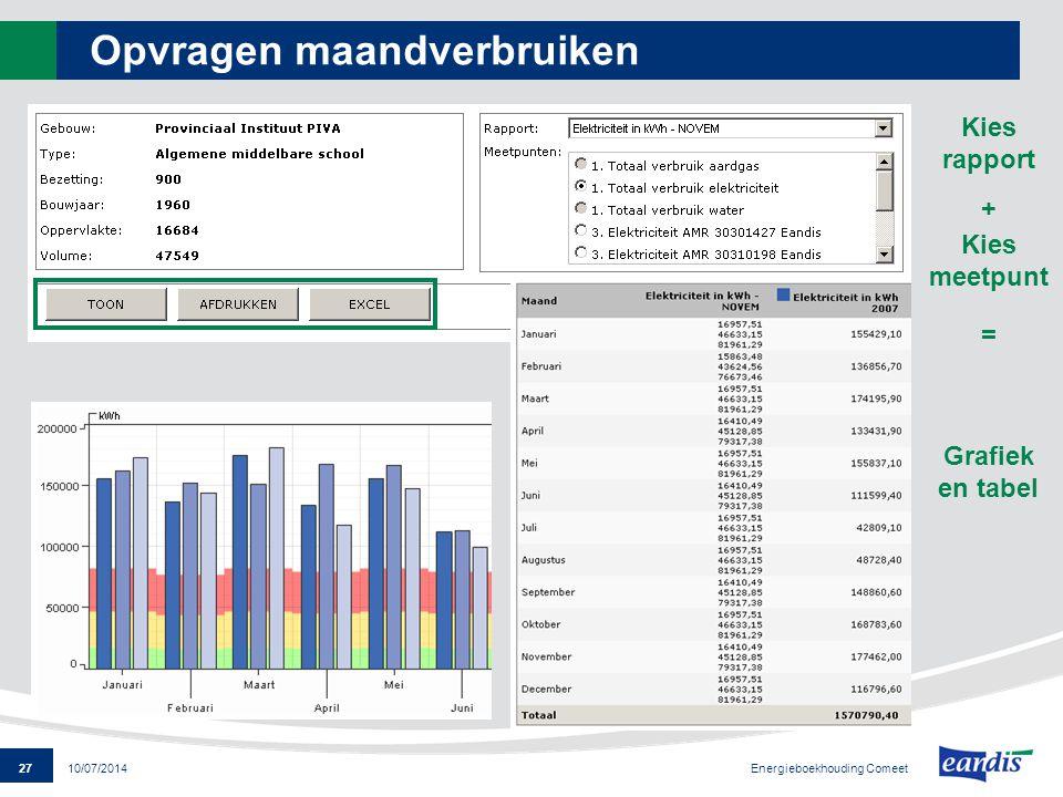 27 Energieboekhouding Comeet 10/07/2014 Opvragen maandverbruiken Kies meetpunt + Kies rapport = Grafiek en tabel