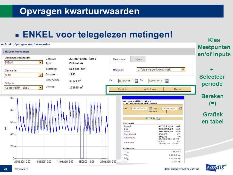 28 Energieboekhouding Comeet 10/07/2014 Opvragen kwartuurwaarden ENKEL voor telegelezen metingen! Kies Meetpunten en/of Inputs Selecteer periode + Ber