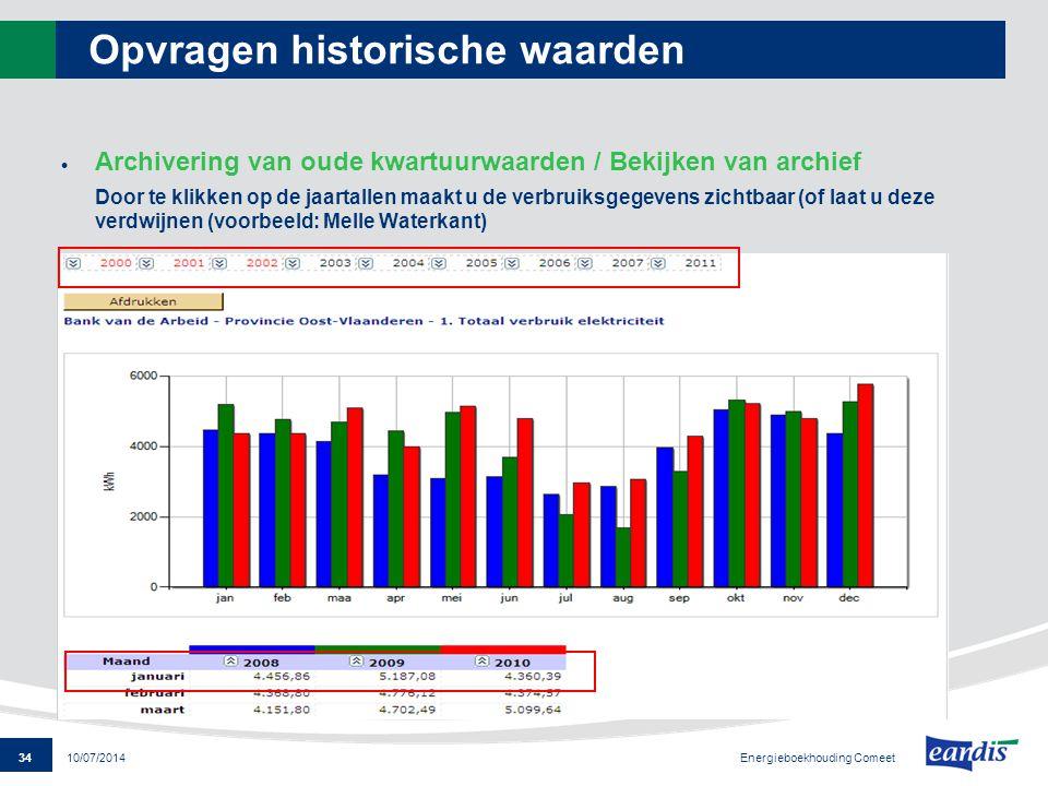 34 Energieboekhouding Comeet 10/07/2014 Opvragen historische waarden  Archivering van oude kwartuurwaarden / Bekijken van archief Door te klikken op