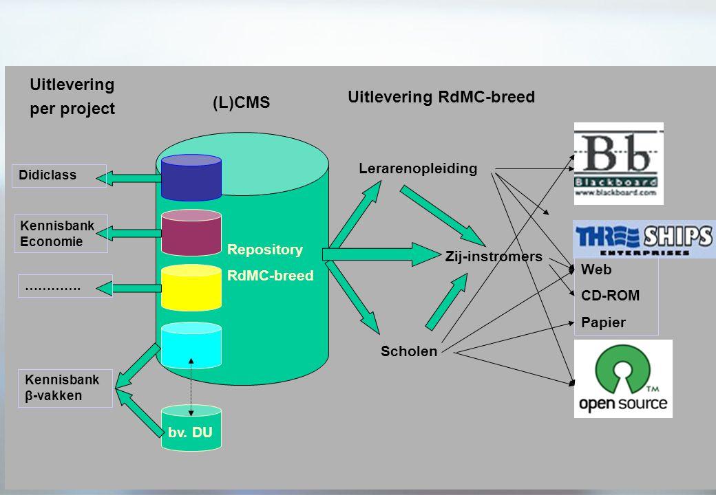 Repository RdMC-breed Uitlevering RdMC-breed Uitlevering per project (L)CMS Zij-instromers Lerarenopleiding Scholen Web CD-ROM Papier Didiclass Kennis