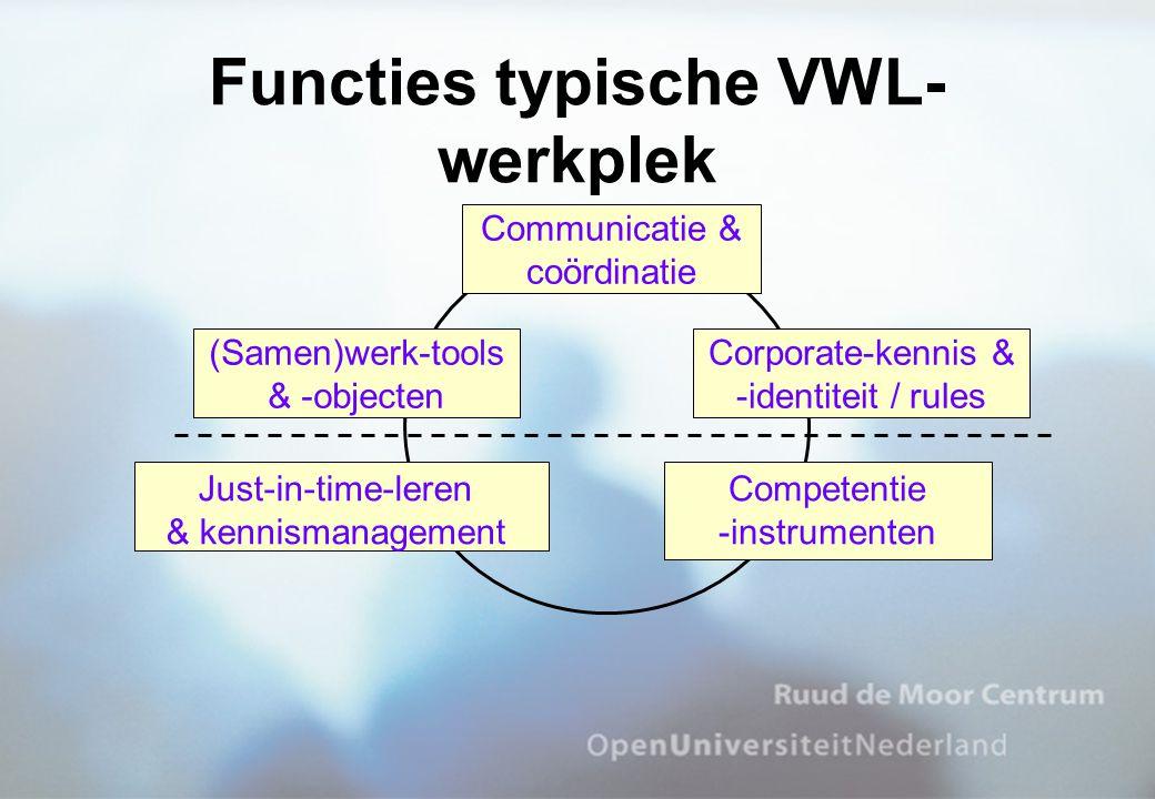 Communicatie & coördinatie (Samen)werk-tools & -objecten Corporate-kennis & -identiteit / rules Just-in-time-leren & kennismanagement Competentie -ins