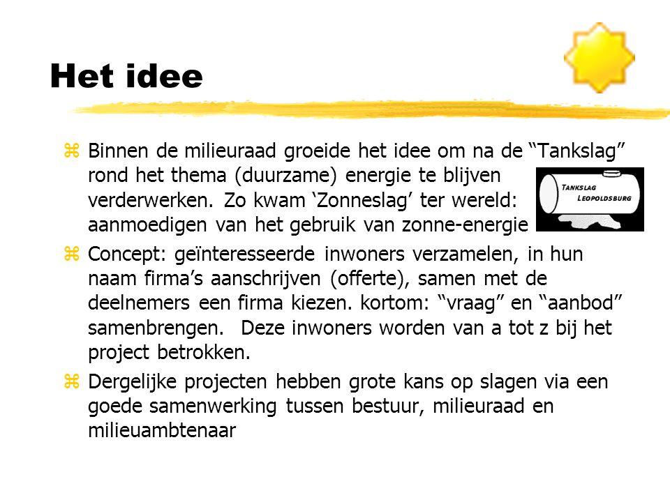 Het idee zBinnen de milieuraad groeide het idee om na de Tankslag rond het thema (duurzame) energie te blijven verderwerken.