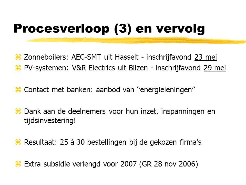 Procesverloop (3) en vervolg zZonneboilers: AEC-SMT uit Hasselt - inschrijfavond 23 mei zPV-systemen: V&R Electrics uit Bilzen - inschrijfavond 29 mei zContact met banken: aanbod van energieleningen zDank aan de deelnemers voor hun inzet, inspanningen en tijdsinvestering.