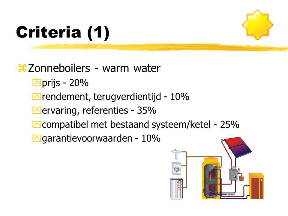 Criteria (2) zPV-systemen - zonnestroom yprijs - 20% ygarantievoorwaarden - 10% yervaring, referenties - 35% ykwaliteit omvormer - 15% yvermogensrendement panelen - 20%