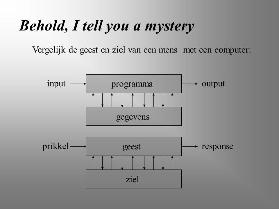 Behold, I tell you a mystery inputoutput programma gegevens prikkelresponse geest ziel Vergelijk de geest en ziel van een mens met een computer: