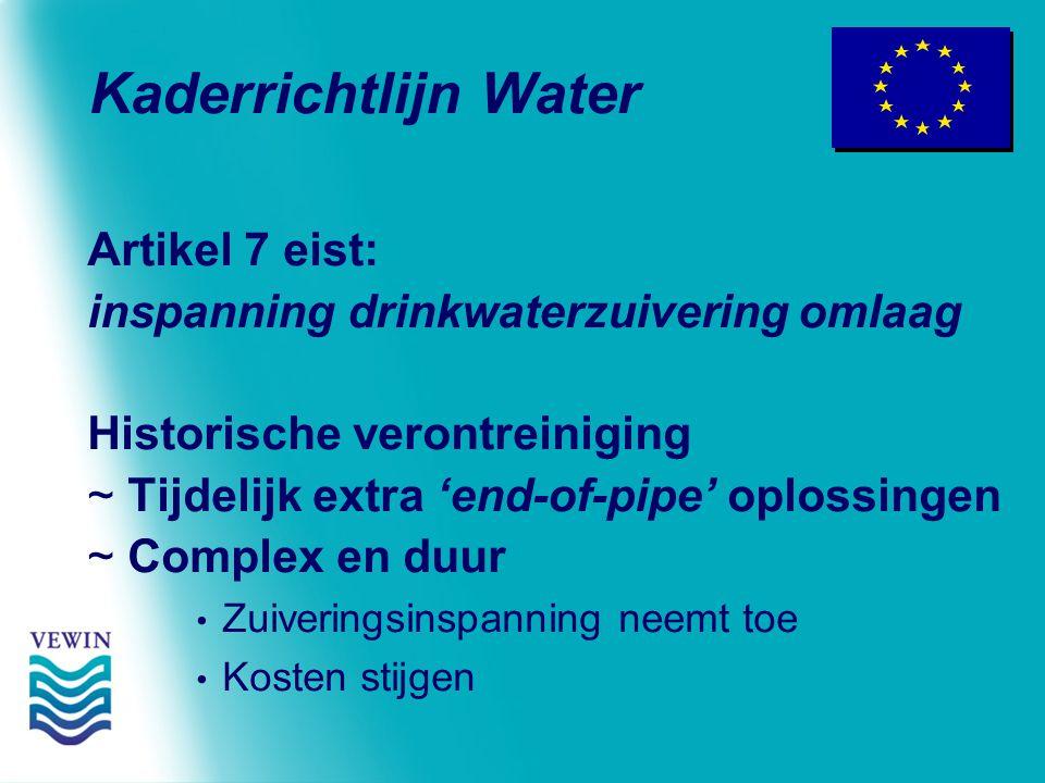 Kaderrichtlijn Water Artikel 7 eist: inspanning drinkwaterzuivering omlaag Historische verontreiniging ~ Tijdelijk extra 'end-of-pipe' oplossingen ~ Complex en duur Zuiveringsinspanning neemt toe Kosten stijgen