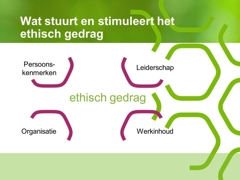 ethisch gedrag Persoons- kenmerken Organisatie Leiderschap Werkinhoud Wat stuurt en stimuleert het ethisch gedrag