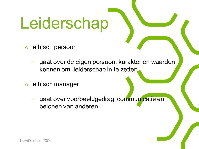 Treviño et al. 2000 Leiderschap ๏ ethisch persoon - gaat over de eigen persoon, karakter en waarden kennen om leiderschap in te zetten ๏ ethisch manag