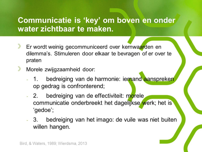 Communicatie is 'key' om boven en onder water zichtbaar te maken. Er wordt weinig gecommuniceerd over kernwaarden en dilemma's. Stimuleren door elkaar