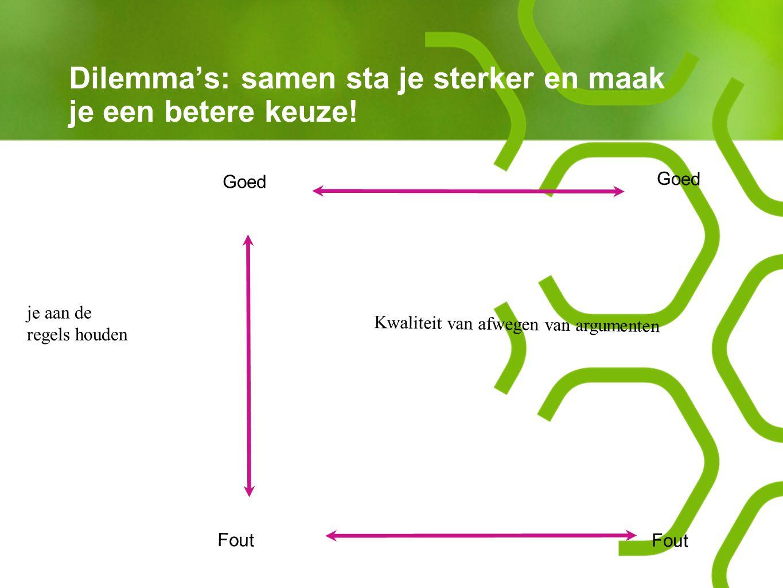 Dilemma's: samen sta je sterker en maak je een betere keuze! Goed Kwaliteit van afwegen van argumenten Fout Goed je aan de regels houden