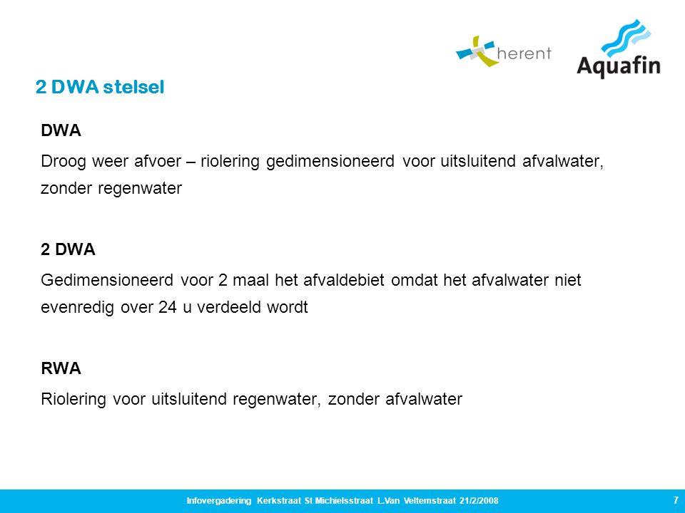 18 Infovergadering Kerkstraat St Michielsstraat L.Van Veltemstraat 21/2/2008  Werken op privé – terrein: voor 100 % t.l.v.