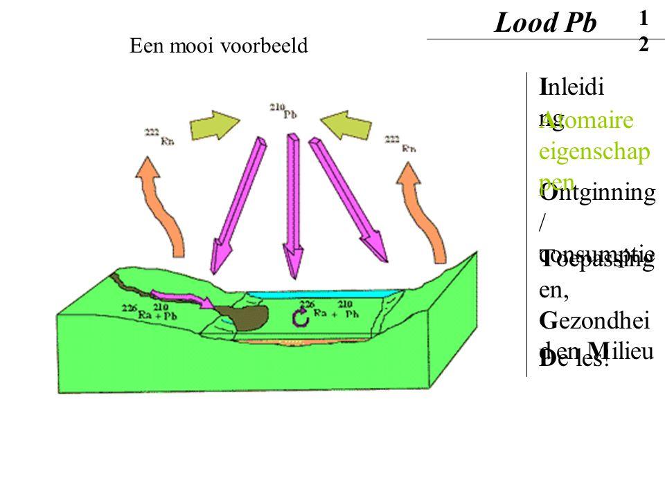 Een mooi voorbeeld Lood Pb12 Inleidi ng Ontginning / consumptie Atomaire eigenschap pen Toepassing en, Gezondhei d en Milieu De les!