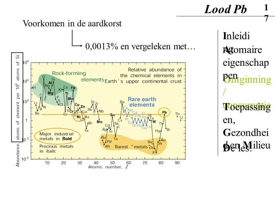 Voorkomen in de aardkorst 0,0013% en vergeleken met… Lood Pb17 Inleidi ng Ontginning / consumptie Atomaire eigenschap pen Toepassing en, Gezondhei d e