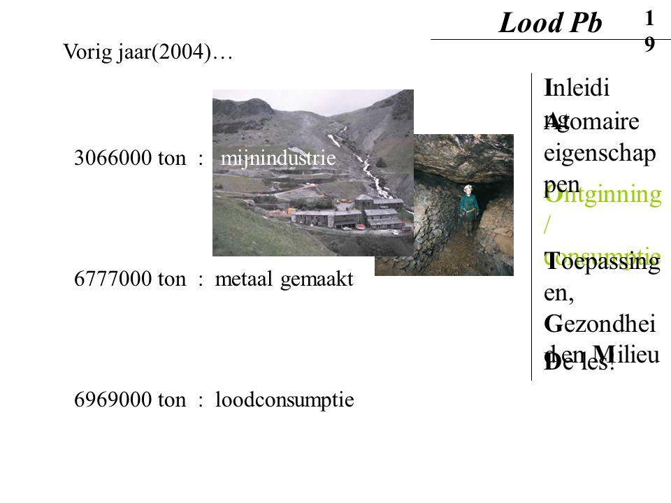 Vorig jaar(2004)… 3066000 ton : mijnindustrie 6777000 ton : metaal gemaakt 6969000 ton : loodconsumptie Lood Pb19 Inleidi ng Ontginning / consumptie A