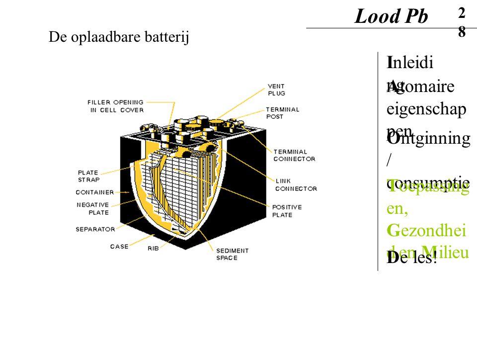 De oplaadbare batterij Lood Pb28 Inleidi ng Ontginning / consumptie Atomaire eigenschap pen Toepassing en, Gezondhei d en Milieu De les!