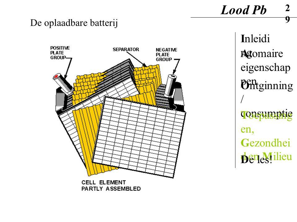 De oplaadbare batterij Lood Pb29 Inleidi ng Ontginning / consumptie Atomaire eigenschap pen Toepassing en, Gezondhei d en Milieu De les!