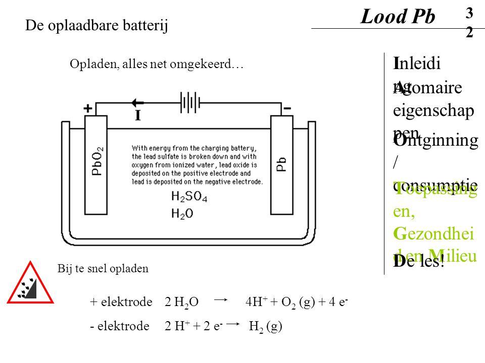 De oplaadbare batterij Opladen, alles net omgekeerd… Bij te snel opladen + elektrode 2 H 2 O 4H + + O 2 (g) + 4 e - - elektrode 2 H + + 2 e - H 2 (g)