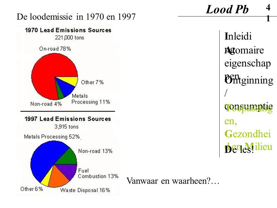 De loodemissie in 1970 en 1997 Vanwaar en waarheen?… Lood Pb41 Inleidi ng Ontginning / consumptie Atomaire eigenschap pen Toepassing en, Gezondhei d e