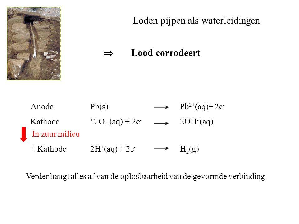  Lood corrodeert AnodePb(s)Pb 2+ (aq)+ 2e - Kathode½ O 2 (aq) + 2e - 2OH - (aq) + Kathode2H + (aq) + 2e - H 2 (g) In zuur milieu Verder hangt alles a