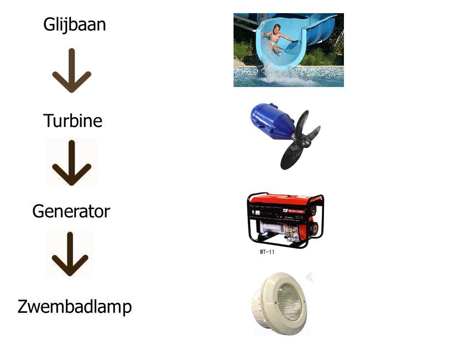 Glijbaan Turbine Generator Zwembadlamp