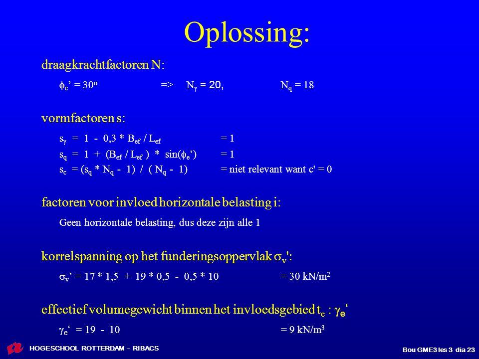 HOGESCHOOL ROTTERDAM - RIBACS Bou GME3 les 3 dia 23 Oplossing: draagkrachtfactoren N:  e ' = 30 o => N  = 20, N q = 18 vormfactoren s: s  = 1 - 0,3 * B ef / L ef = 1 s q = 1 + (B ef / L ef ) * sin(  e ') = 1 s c = (s q * N q - 1) / ( N q - 1) = niet relevant want c = 0 factoren voor invloed horizontale belasting i: Geen horizontale belasting, dus deze zijn alle 1 korrelspanning op het funderingsoppervlak  v   v ' = 17 * 1,5 + 19 * 0,5 - 0,5 * 10 = 30 kN/m 2 effectief volumegewicht binnen het invloedsgebied t e :  e '  e ' = 19 - 10 = 9 kN/m 3
