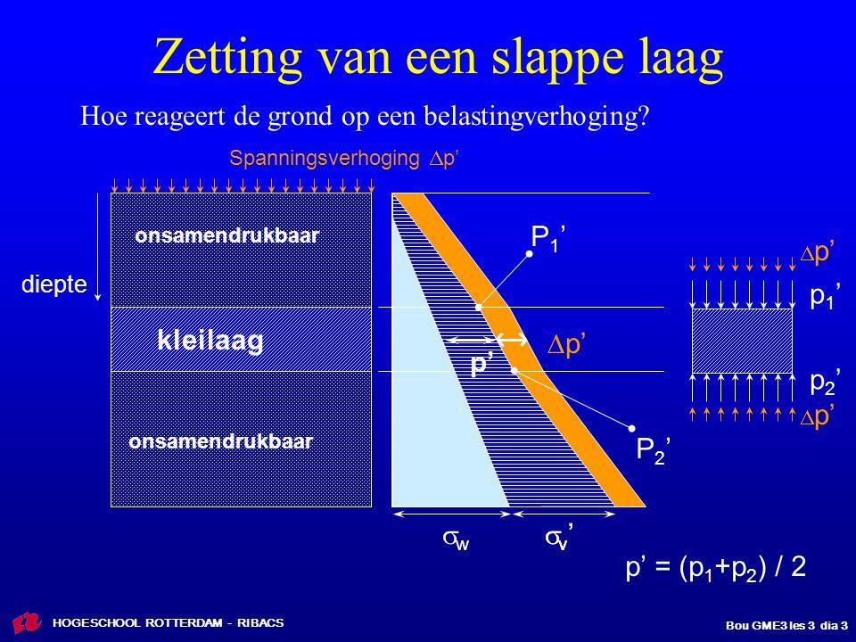 HOGESCHOOL ROTTERDAM - RIBACS Bou GME3 les 3 dia 24 Oplossing draagkracht: Bezwijkdraagvermogen:  max ' = c e ' * N c * s c * i c +  v ' * N q * s q * i q + 0,5*  e ' * B ef * N  * s  * i  = 0 + 540 + 72 = 612 kN/m 2 F v =  max ' * A ef = 612 * 8 * 0,8 = 3.917 kN Belasting: F s = q * l = 200*8 = 1.600 kN De overall veiligheid bedraagt: --------------- = 2,4 3.917 kN 1.600 kN