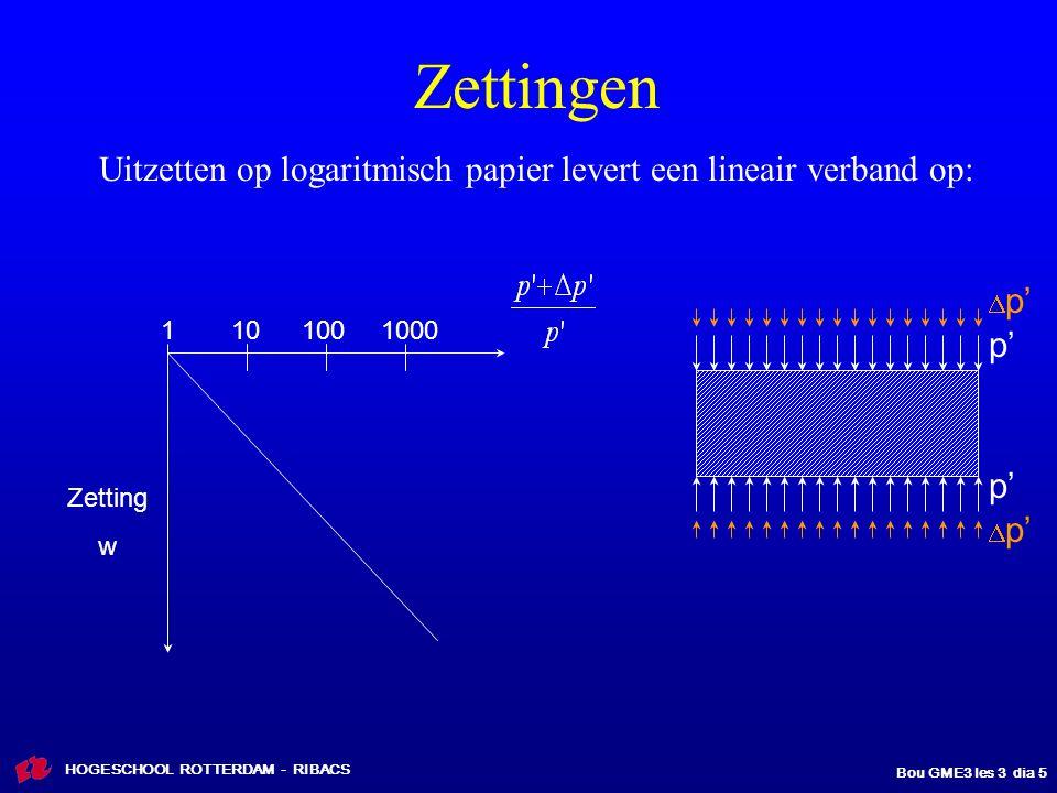HOGESCHOOL ROTTERDAM - RIBACS Bou GME3 les 3 dia 16 0 -2 -5 -12 -15 -25  droog = 17 kN/m 3  nat = 19 kN/m 3  nat = 16 kN/m 3  nat = 11 kN/m 3  nat = 20 kN/m 3  [ kPa = kN/m 2 ] 100200 300 400  v = -2  v;gem = (61+103)/2 = 82 kPa  v;gem = 104,5 kPa 34 - 0 = 34 kPa 91 - 30 = 61 203 - 100 = 103 236 - 130 = 106 436 - 230 = 206 Oude situatie: korrelspanningen  v '