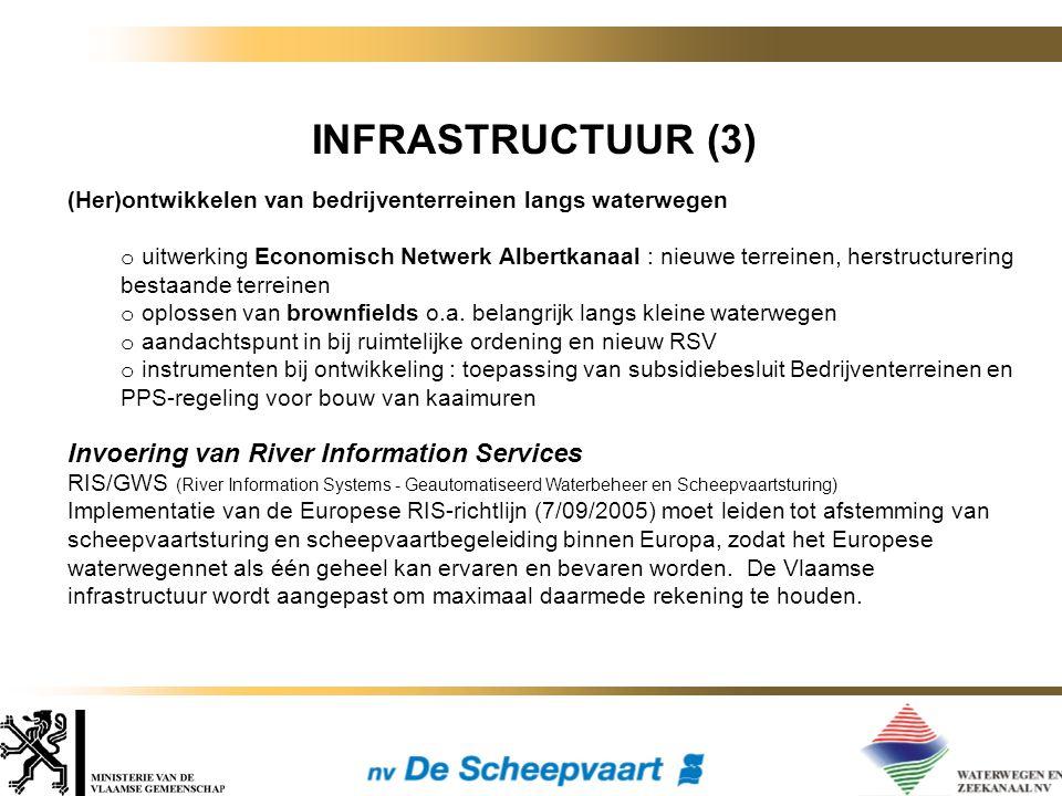 INFRASTRUCTUUR (3) (Her)ontwikkelen van bedrijventerreinen langs waterwegen o uitwerking Economisch Netwerk Albertkanaal : nieuwe terreinen, herstructurering bestaande terreinen o oplossen van brownfields o.a.