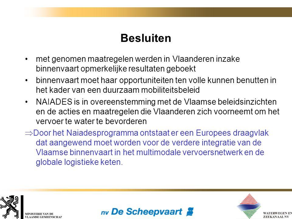 Besluiten met genomen maatregelen werden in Vlaanderen inzake binnenvaart opmerkelijke resultaten geboekt binnenvaart moet haar opportuniteiten ten volle kunnen benutten in het kader van een duurzaam mobiliteitsbeleid NAIADES is in overeenstemming met de Vlaamse beleidsinzichten en de acties en maatregelen die Vlaanderen zich voorneemt om het vervoer te water te bevorderen  Door het Naiadesprogramma ontstaat er een Europees draagvlak dat aangewend moet worden voor de verdere integratie van de Vlaamse binnenvaart in het multimodale vervoersnetwerk en de globale logistieke keten.