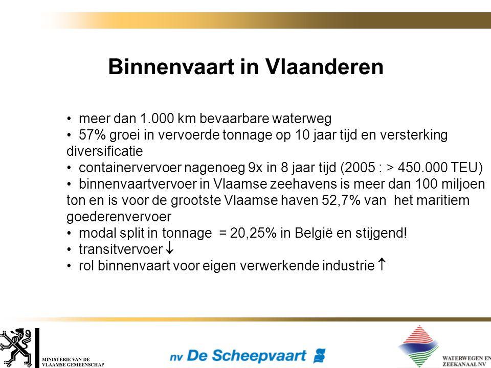 Binnenvaart in Vlaanderen meer dan 1.000 km bevaarbare waterweg 57% groei in vervoerde tonnage op 10 jaar tijd en versterking diversificatie containervervoer nagenoeg 9x in 8 jaar tijd (2005 : > 450.000 TEU) binnenvaartvervoer in Vlaamse zeehavens is meer dan 100 miljoen ton en is voor de grootste Vlaamse haven 52,7% van het maritiem goederenvervoer modal split in tonnage = 20,25% in België en stijgend.