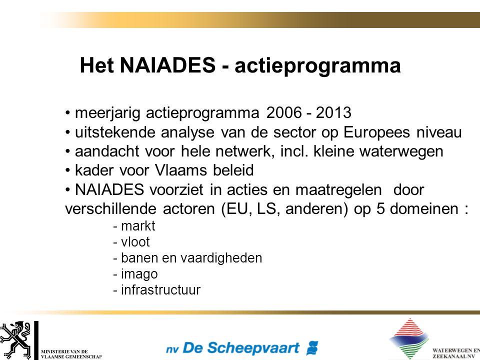 Het NAIADES - actieprogramma meerjarig actieprogramma 2006 - 2013 uitstekende analyse van de sector op Europees niveau aandacht voor hele netwerk, inc
