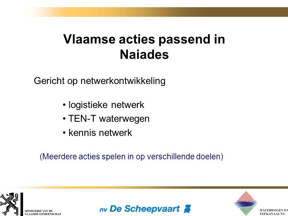 Vlaamse acties passend in Naiades Gericht op netwerkontwikkeling logistieke netwerk TEN-T waterwegen kennis netwerk (Meerdere acties spelen in op verschillende doelen)
