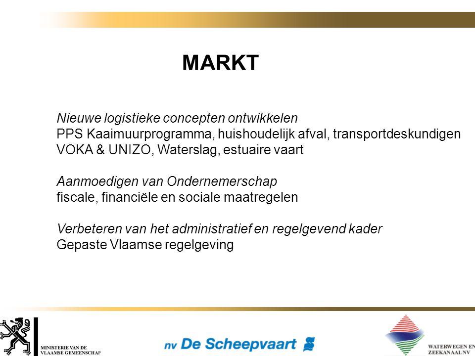 MARKT Nieuwe logistieke concepten ontwikkelen PPS Kaaimuurprogramma, huishoudelijk afval, transportdeskundigen VOKA & UNIZO, Waterslag, estuaire vaart Aanmoedigen van Ondernemerschap fiscale, financiële en sociale maatregelen Verbeteren van het administratief en regelgevend kader Gepaste Vlaamse regelgeving