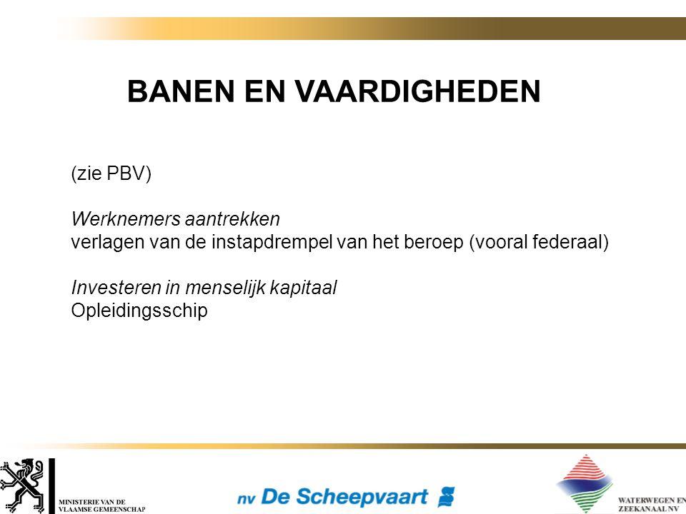 (zie PBV) Werknemers aantrekken verlagen van de instapdrempel van het beroep (vooral federaal) Investeren in menselijk kapitaal Opleidingsschip BANEN EN VAARDIGHEDEN