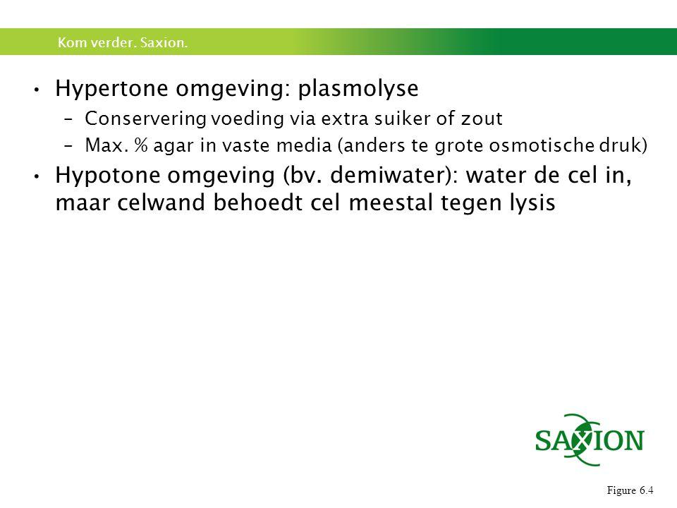 Kom verder. Saxion. Hypertone omgeving: plasmolyse –Conservering voeding via extra suiker of zout –Max. % agar in vaste media (anders te grote osmotis