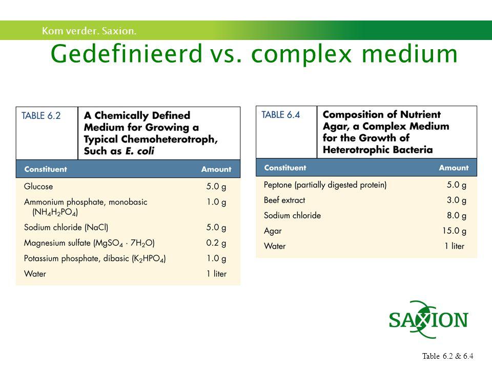 Kom verder. Saxion. Gedefinieerd vs. complex medium Table 6.2 & 6.4