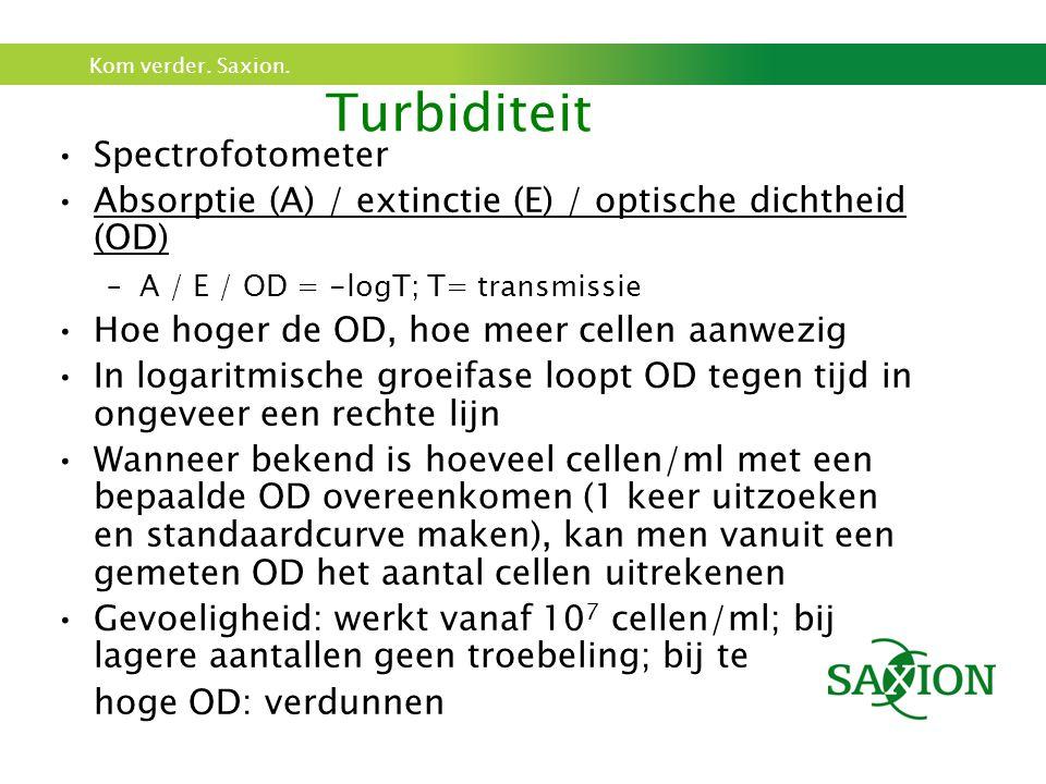 Kom verder. Saxion. Turbiditeit Spectrofotometer Absorptie (A) / extinctie (E) / optische dichtheid (OD) –A / E / OD = -logT; T= transmissie Hoe hoger