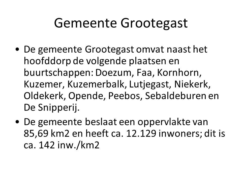 Gemeente Grootegast De gemeente Grootegast omvat naast het hoofddorp de volgende plaatsen en buurtschappen: Doezum, Faa, Kornhorn, Kuzemer, Kuzemerbalk, Lutjegast, Niekerk, Oldekerk, Opende, Peebos, Sebaldeburen en De Snipperij.