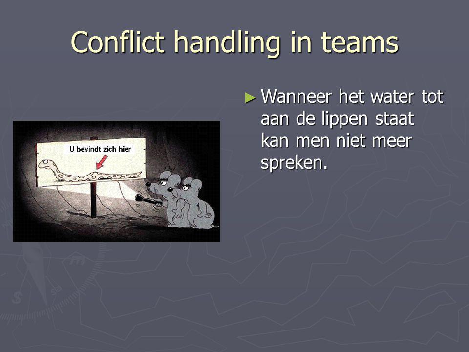 Conflict handling in teams ► Wanneer het water tot aan de lippen staat kan men niet meer spreken.