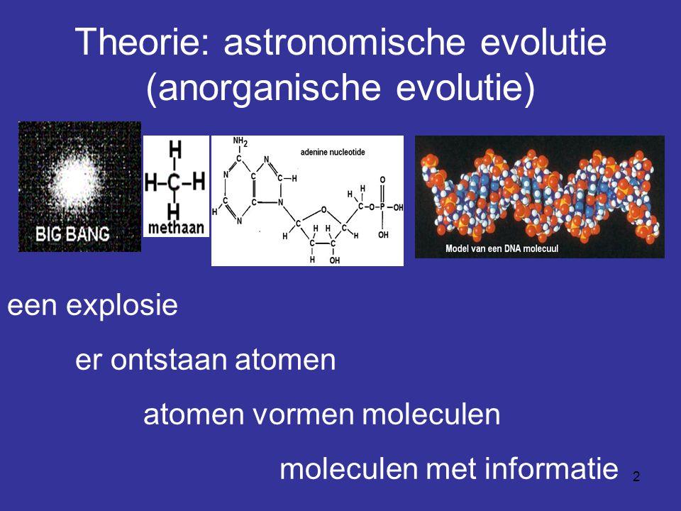 3 Theorie: biologische evolutie 3.Tenslotte ontstaat de mens; 2.
