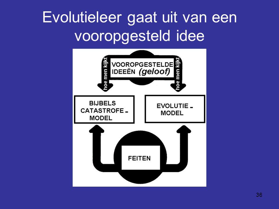 37 Bron de PPpresentatie gebaseerd op de brochure: Evolutie; Feiten, gevolgen voor normen en waarden.