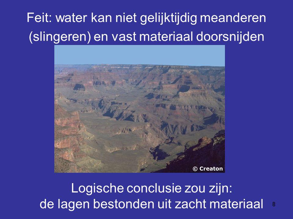 9 Citaat uit schoolboek De sedimentlagen zijn zeer geleidelijk afgezet gedurende vele miljoenen jaren.