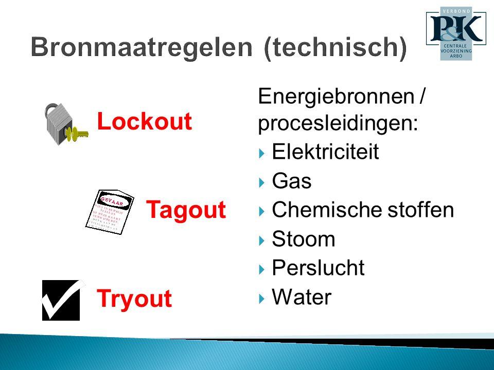Energiebronnen / procesleidingen:  Elektriciteit  Gas  Chemische stoffen  Stoom  Perslucht  Water Lockout Tagout Tryout
