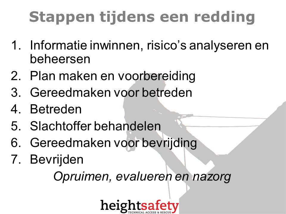 Stappen tijdens een redding 1.Informatie inwinnen, risico's analyseren en beheersen 2.Plan maken en voorbereiding 3.Gereedmaken voor betreden 4.Betred