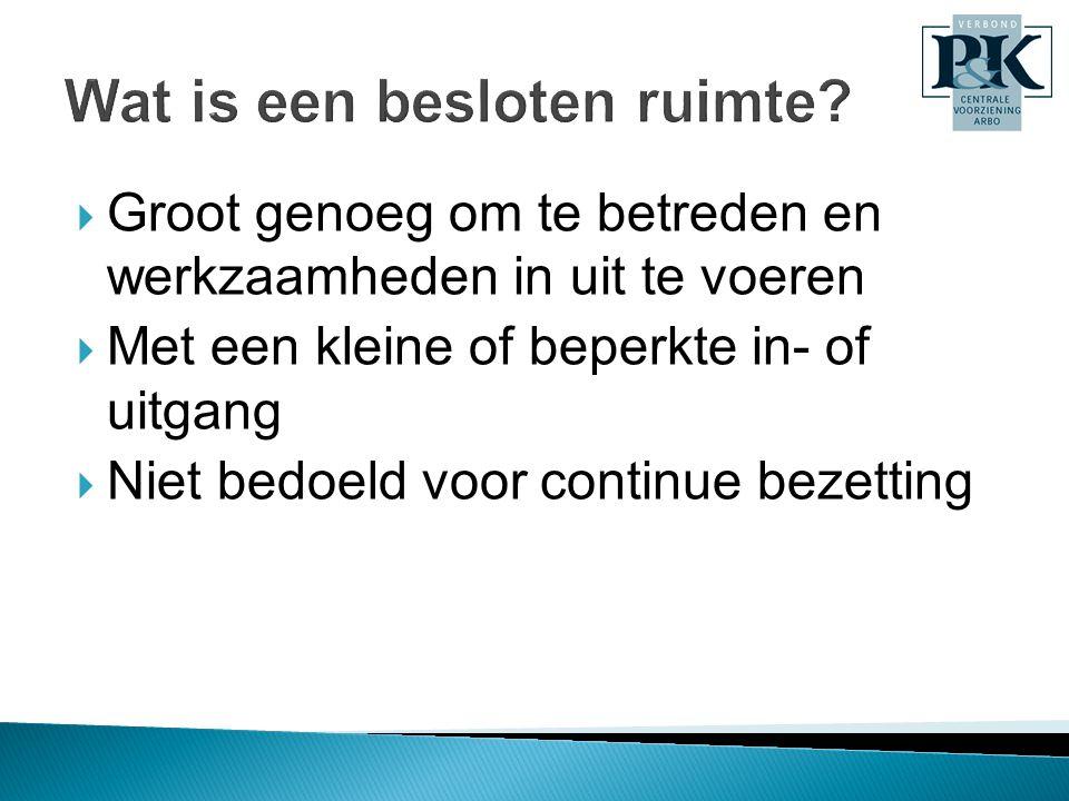 Henk Roeffen  Groot genoeg om te betreden en werkzaamheden in uit te voeren  Met een kleine of beperkte in- of uitgang  Niet bedoeld voor continue