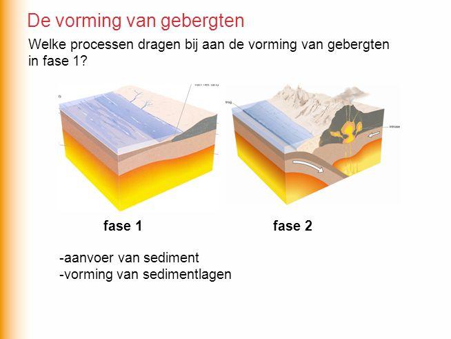 -aanvoer van sediment -vorming van sedimentlagen fase 1 fase 2 De vorming van gebergten Welke processen dragen bij aan de vorming van gebergten in fas
