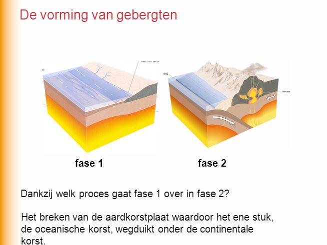 Het breken van de aardkorstplaat waardoor het ene stuk, de oceanische korst, wegduikt onder de continentale korst. Dankzij welk proces gaat fase 1 ove